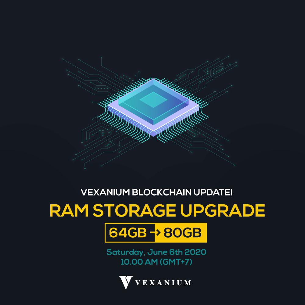 RAM Storage Update