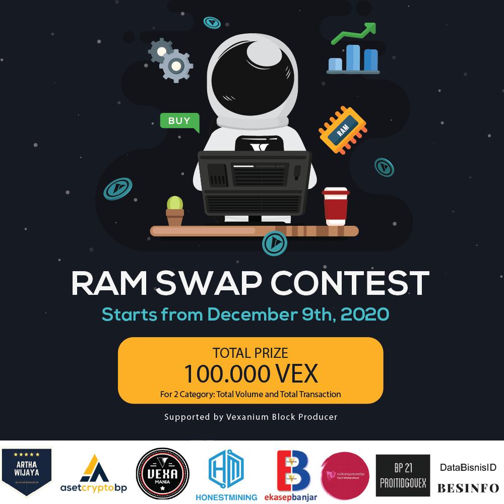 RAM Swap Contest