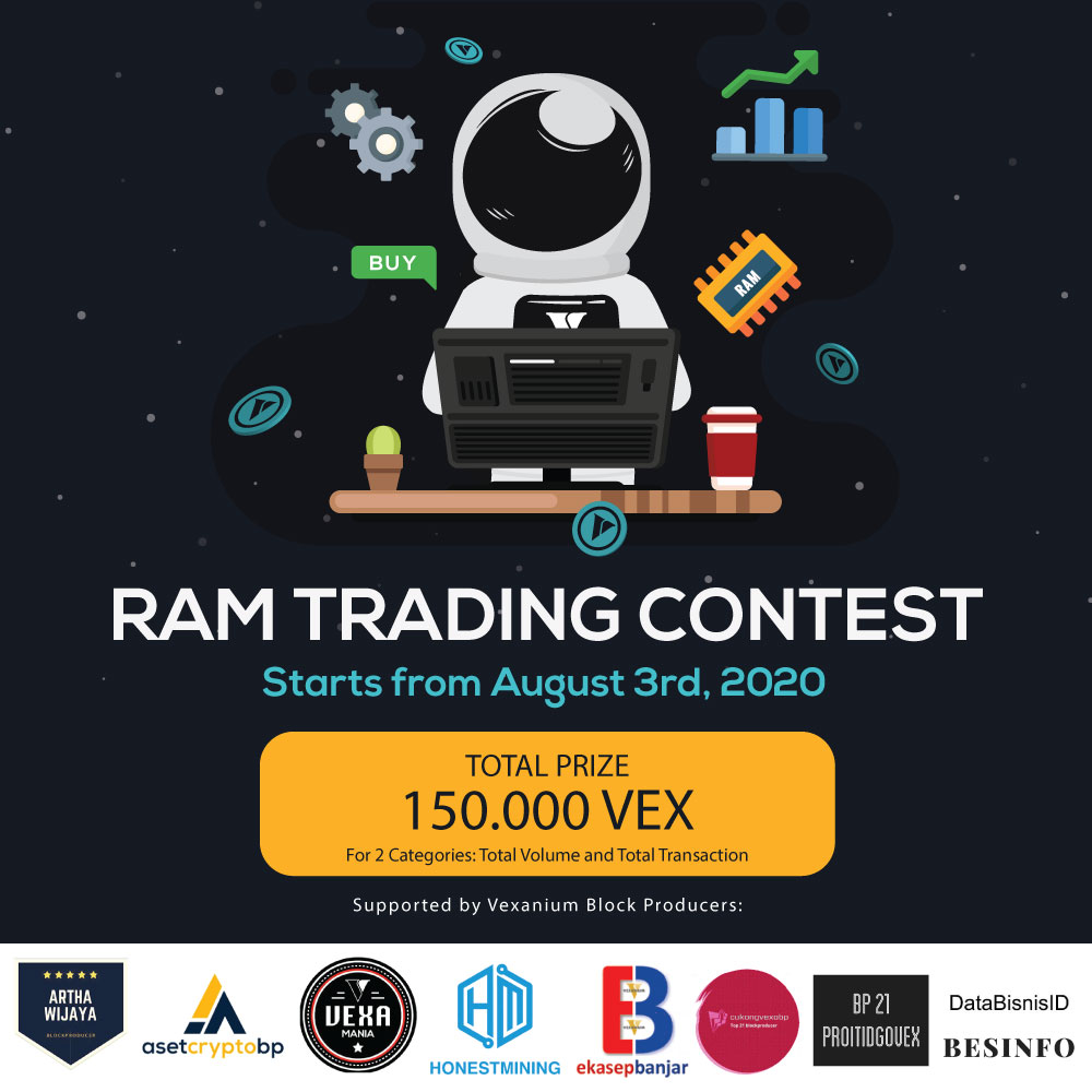 RAM Trading Contest