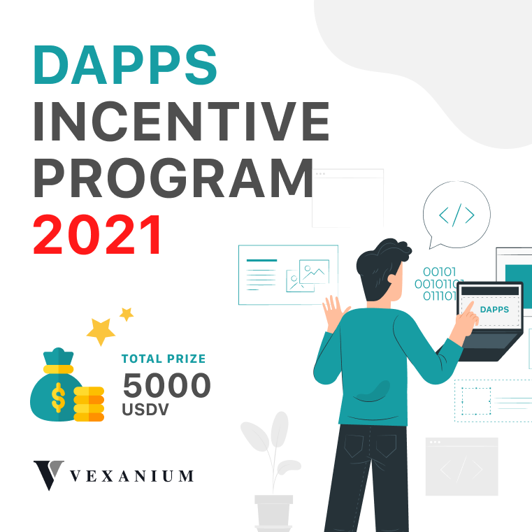 Program Insentif Dapps 2021